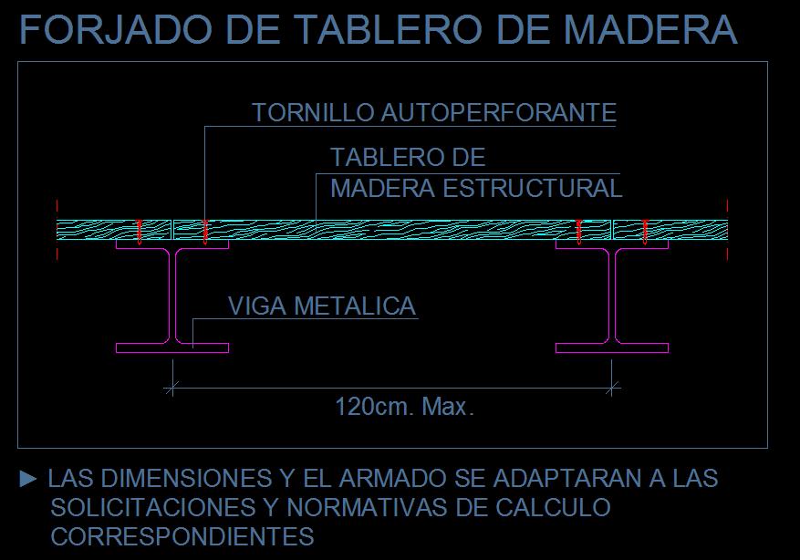 Madera for Forjado viguetas metalicas