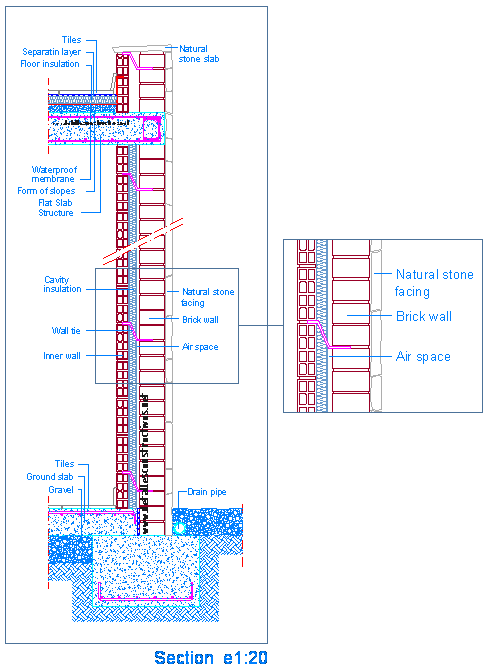 Cavity Wall Cross Section