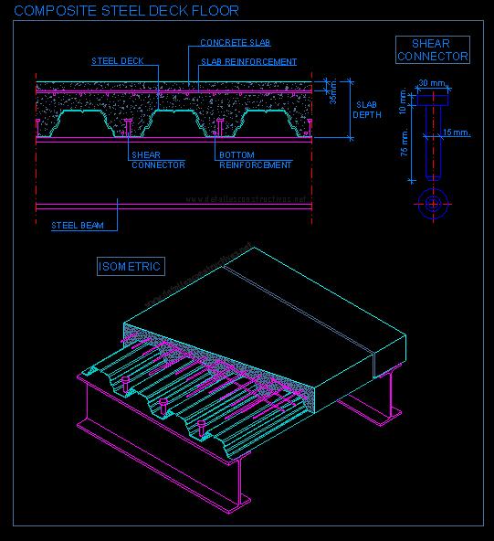 Steel Decking Slab : Composite deck on concrete slab