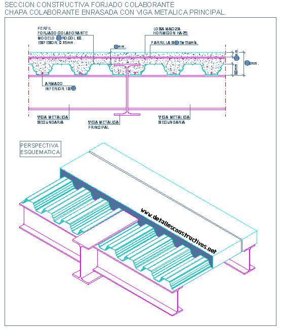 Forjado colaborante for Forjado estructura metalica