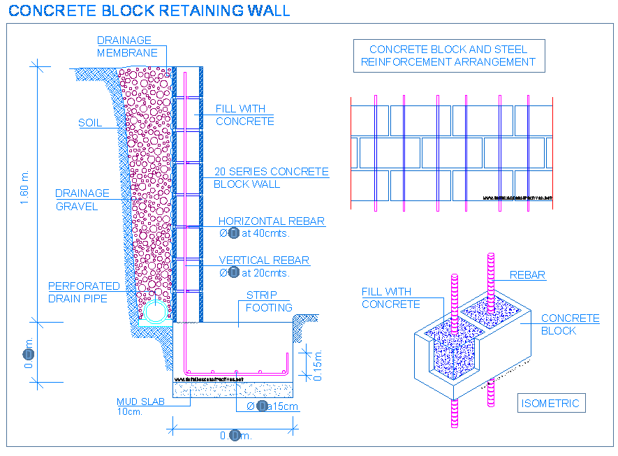 block wall retaining wall - Design Of Reinforced Concrete Walls