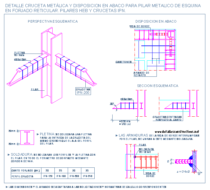 Forjado estructura metalica finest ejecucin de estructura for Forjado estructura metalica