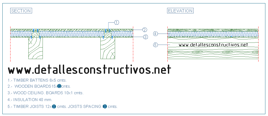 Detallesconstructivos Construction Details Cad Blocks
