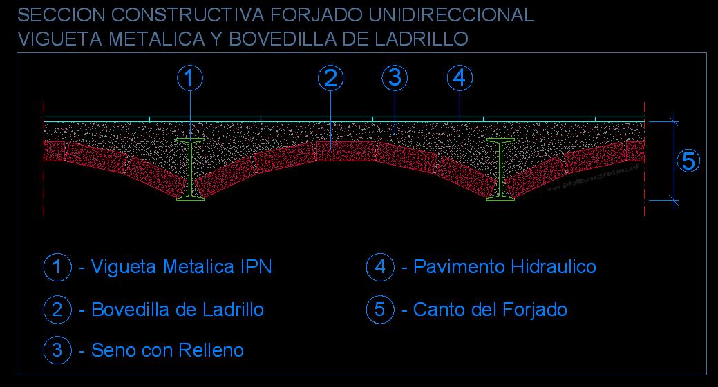 Secci n constructiva de forjado unidireccional con vigueta for Forjado viguetas metalicas