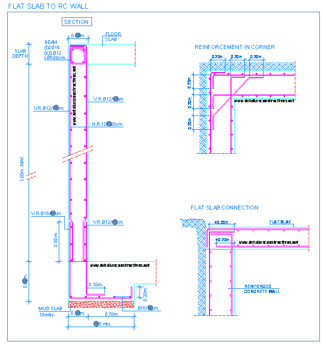 flat slab to rc wall connection - Design Of Reinforced Concrete Walls
