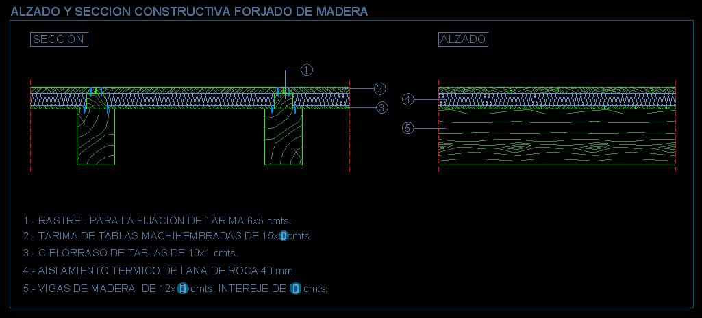 Madera Detallesconstructivos Net