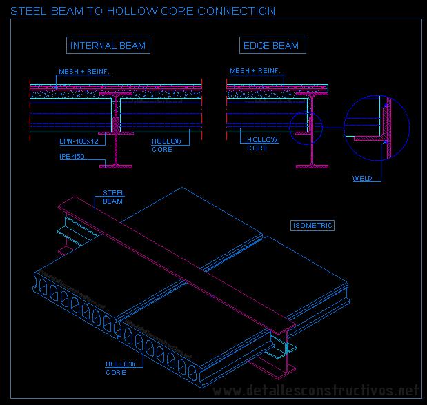 Floor Slabs Detallesconstructivos Net