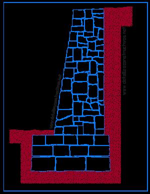 Cerramientos - Muros de piedra natural ...