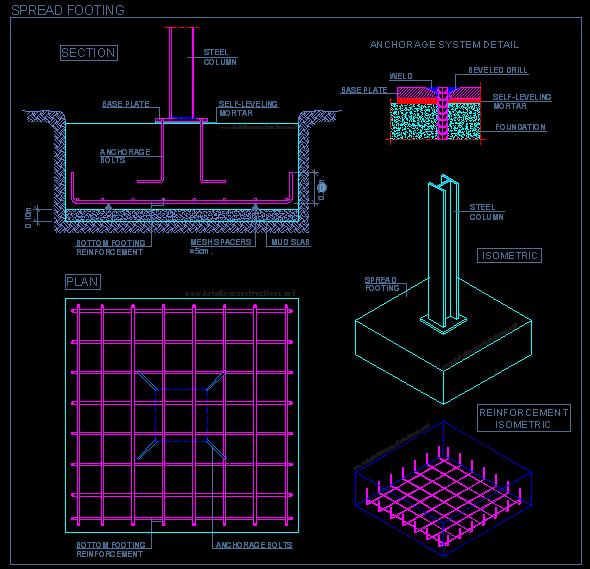 Columns Detallesconstructivos Net
