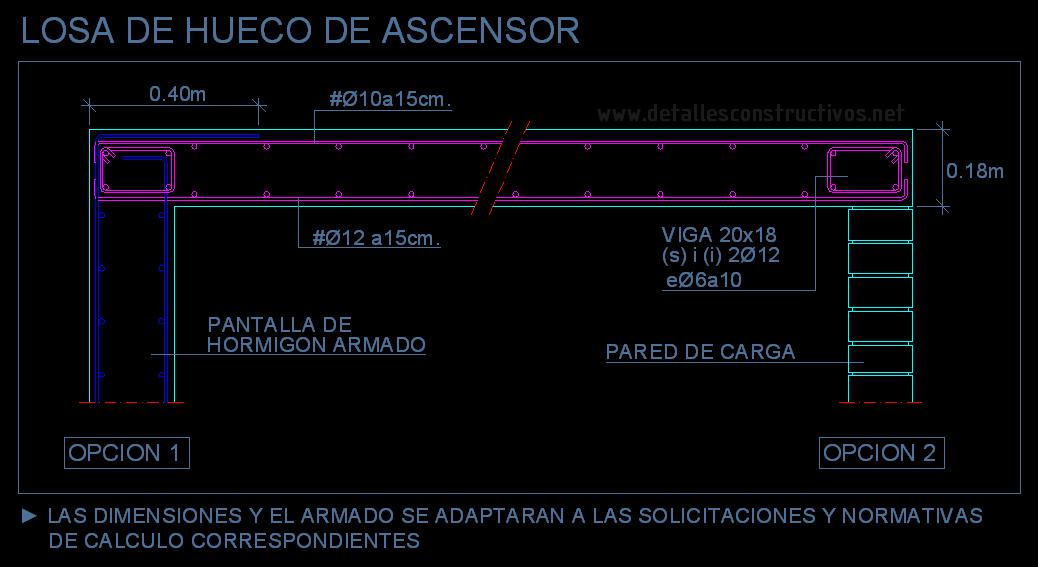 Techos for Losas de pared