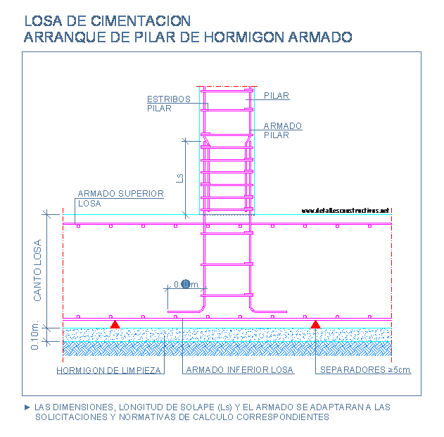 Muros de hormigon prefabricado argentina