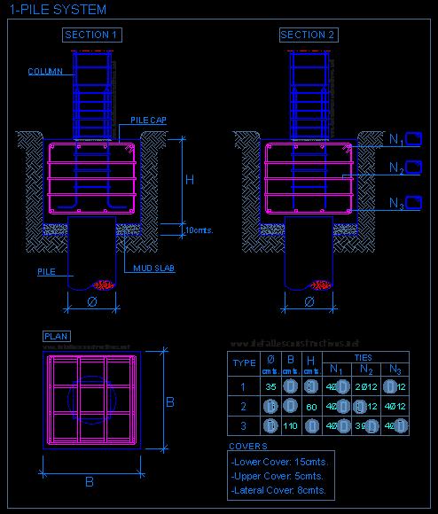 Pile Caps Detallesconstructivos Net