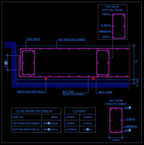 shallow foundations | detallesconstructivos net