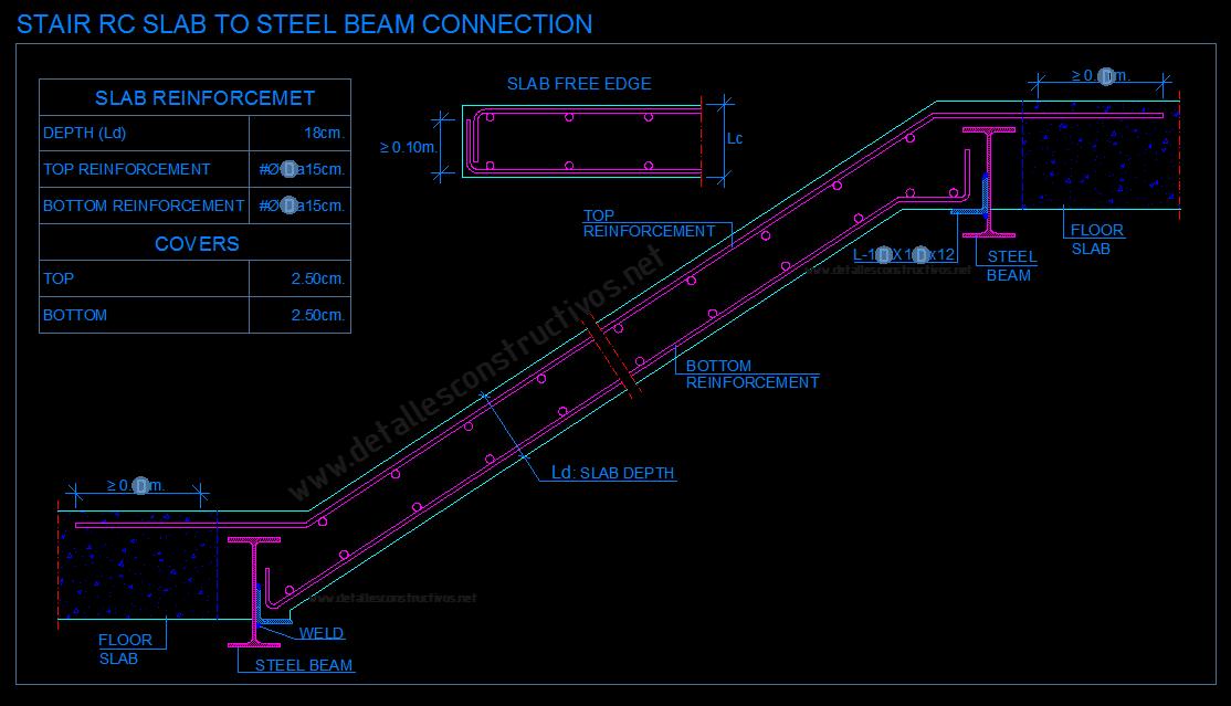 STAIRS   detallesconstructivos net
