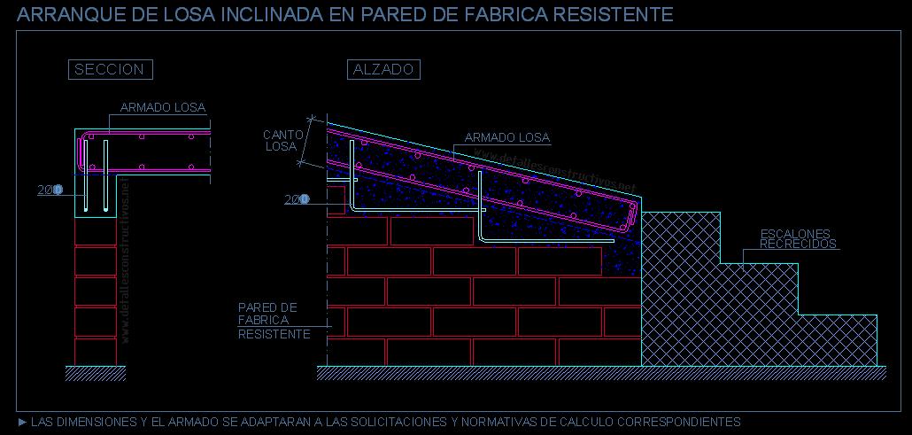 Escaleras for Losas de pared
