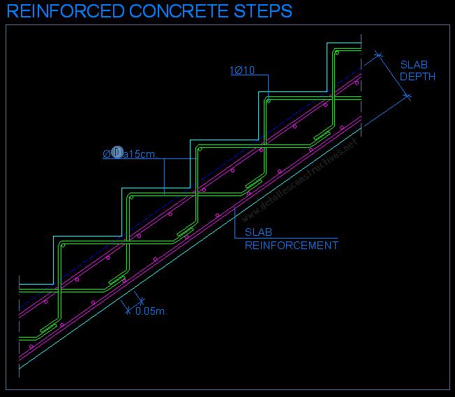 STAIRS | detallesconstructivos net