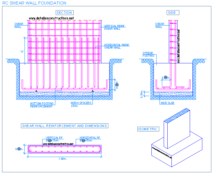 shear wall foundation - Design Of Reinforced Concrete Walls