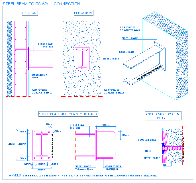 steel beam to rc wall connection 2 - Design Of Reinforced Concrete Walls