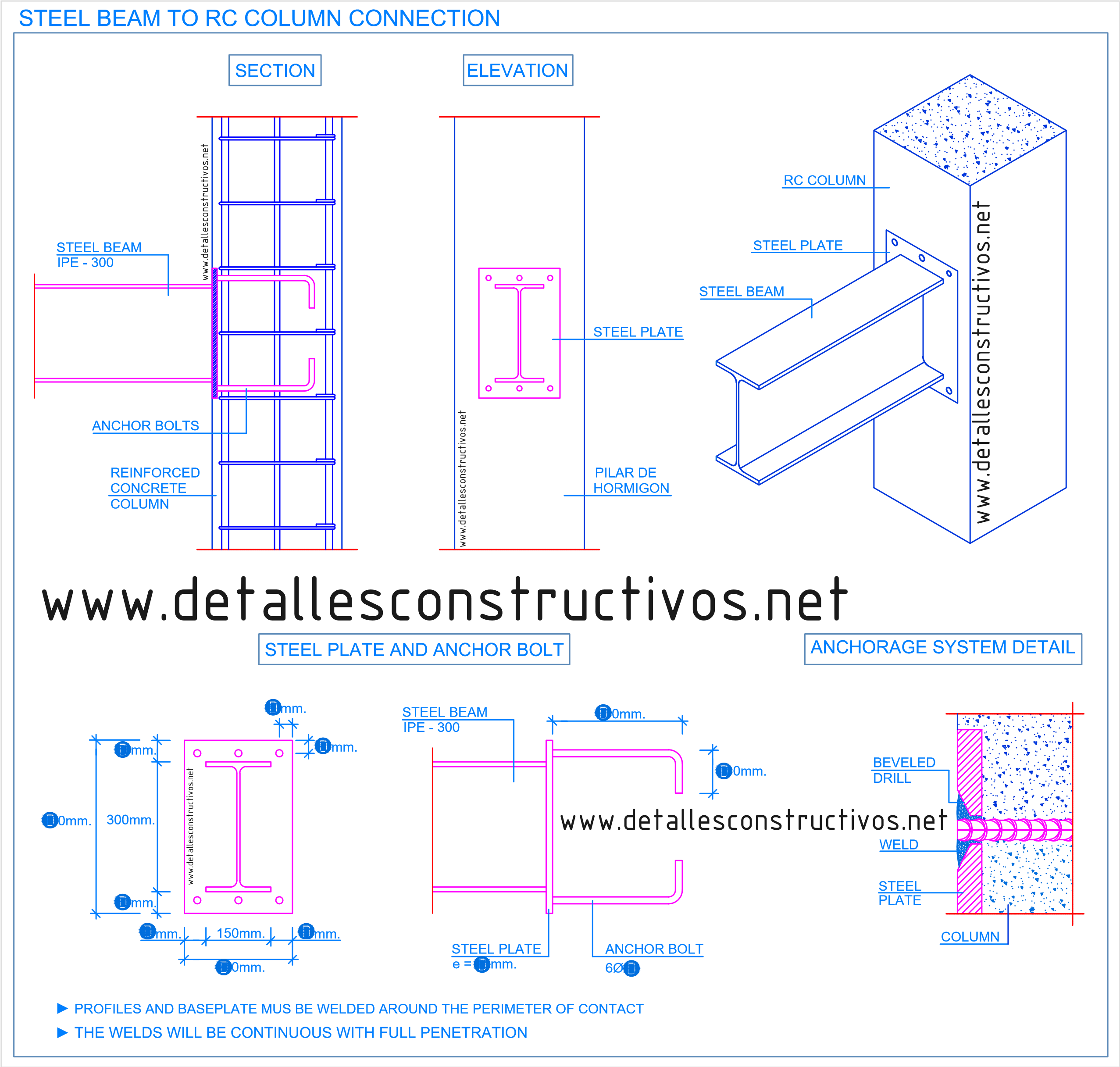 Detallesconstructivos Net Construction Details Cad Blocks