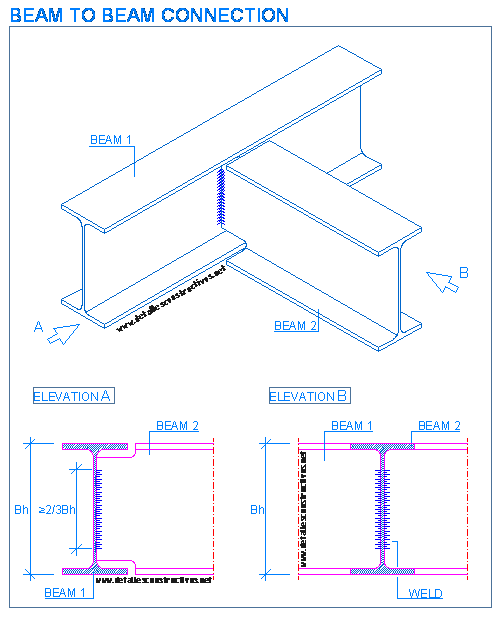 Structural Steel Connections Dwg : Steel connections detallesconstructivos