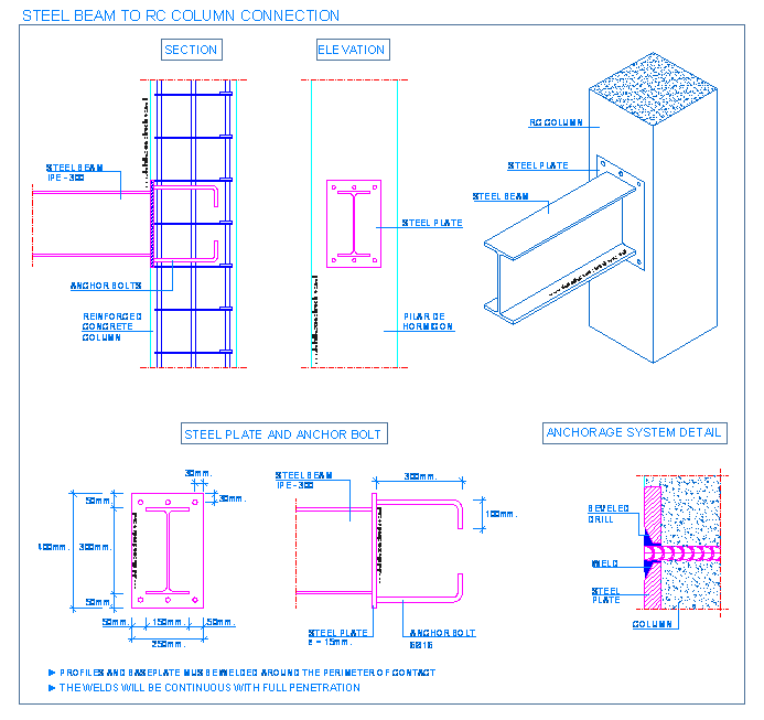 Structural Steel Connections Dwg : Profiles detallesconstructivos