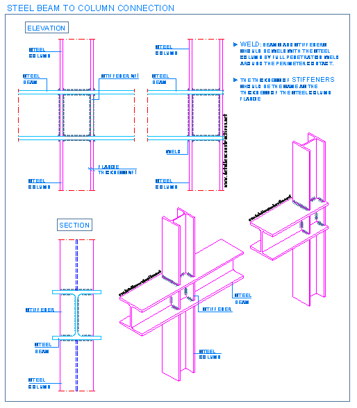 Structural Steel Connections Dwg : Welded joints detallesconstructivos
