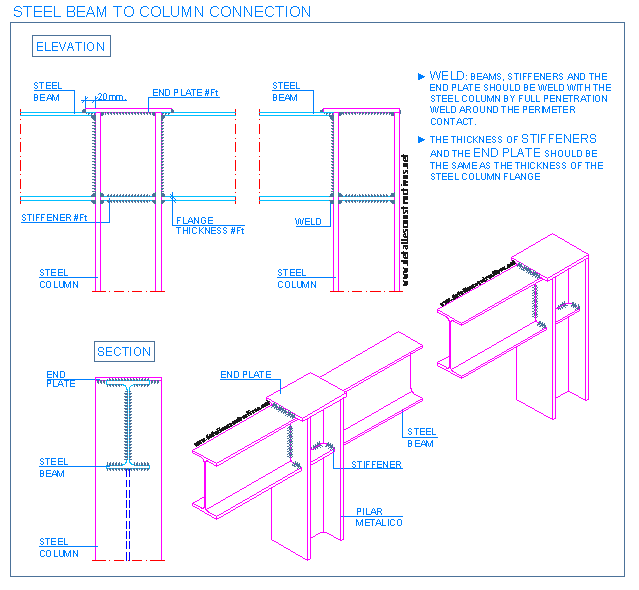 Structural Steel Connections Dwg : Steel frames detallesconstructivos