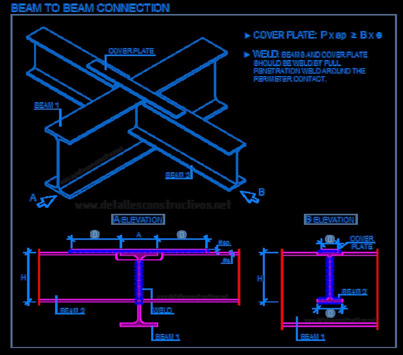 steel connections | detallesconstructivos net