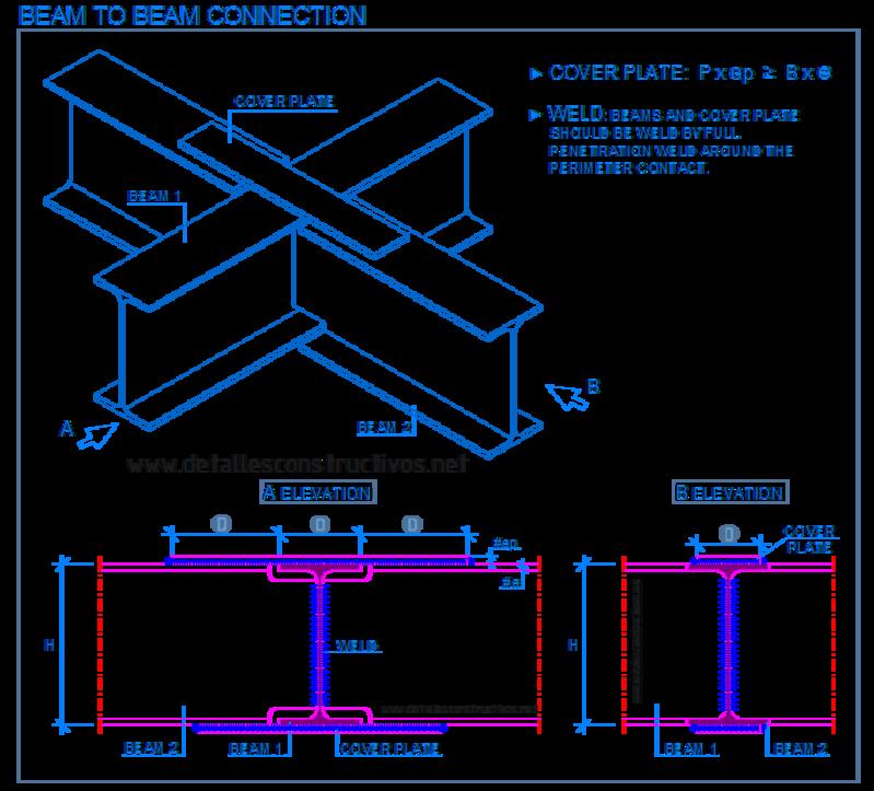 steel connections   detallesconstructivos net