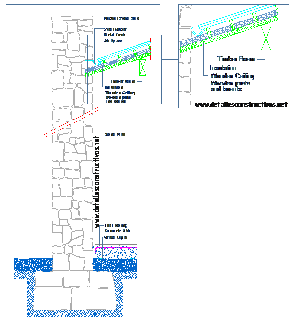 Stone Wall Elevation Cad : Detallesconstructivos construction details cad blocks