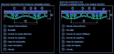 bovedillas_curva_revolton_ceramico_forjado_losa_unidireccional_lajes
