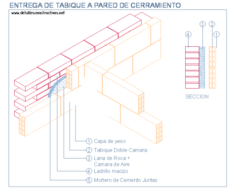 cerramiento_exterior_interior_isometrico_ladrillo_tabique_aislameinto_bloque_dwg