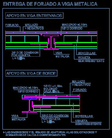 entrega_apoyo_forjado_unidireccional_vigueta_semirresistente_viga_metalica_heb