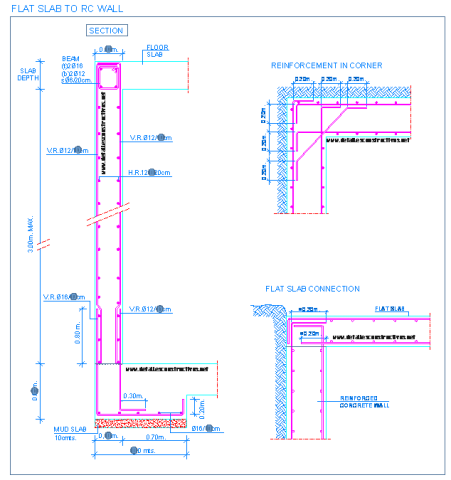 flat_slab_reinforced_concrete_wall_connection_joint_floor_mur_beton_arme