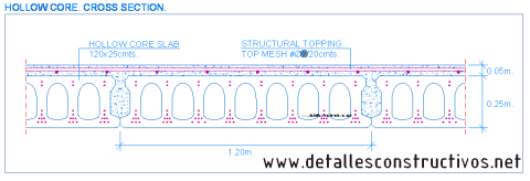 hollow_core_precast_slab_cross_section_reinforced_concrete_structural_topping