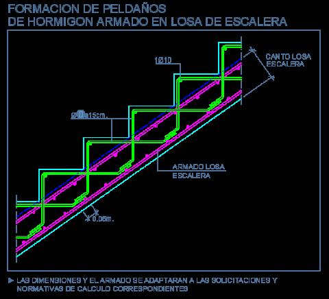 escalones_peldaños_escalera_losa_maciza_hormigon_stairs_steps_formacion_dwg