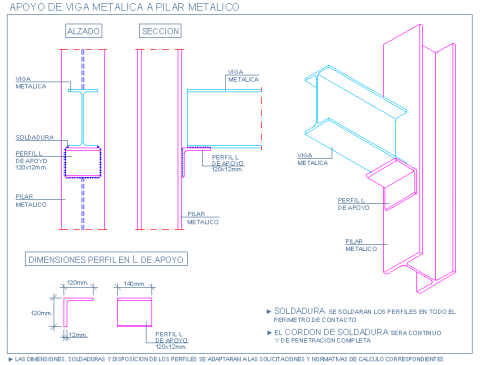 perfil_l_seat_steel_connection_beam_column_apoyo_mensula_metalica_pilar_columna
