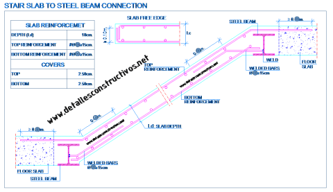 reinforced_concrete_staircase_detail_rcc_stair_slabs_steel_wide_flange_beam_connection_betontreppe_dwg_stahalbeton_Betondecke_Stahltrager_ipe_equal_leg_angle_Schody_betonem_Tangga_dengan_konkrit