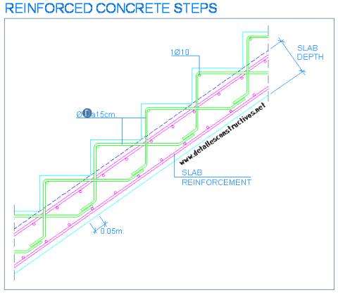 reinforced_concrete_steps_rc_risers_stairway_marches_escalier_beton_arme_scale