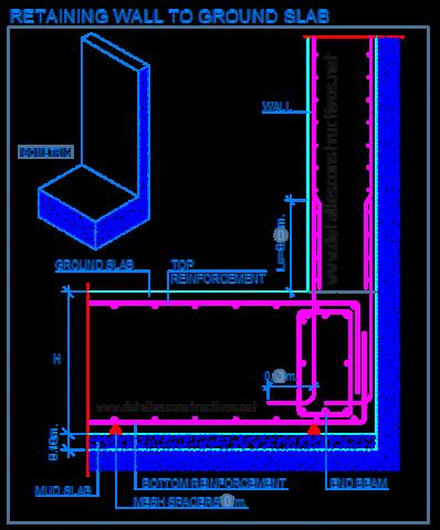 sahllow_rcc_basement_retaining_wall_mat_spread_foundations_raft_slab_ground_mesh_reinforced_concrete_Fundamentplatte_Stahlbetonwande_betonstutzmauern_dwg_detail_cad