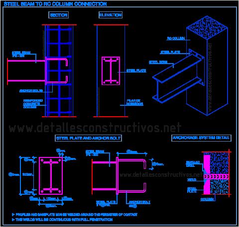 steel_beam_ipe_simple_connections_rcc_column_reinforced_concrete_welded_frame_structure_Stahltrager_Dwuteownik_Balk_Baustahl_Konstruktionsstal_design_dwg_parallel_flange_profile_section_baseplate_anchors