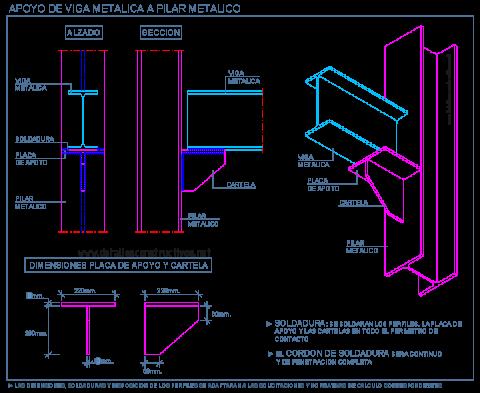 union de viga y pilar metalico mediante mensula