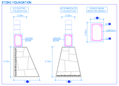 stone_foundation_rubble_cross_section_grade_beam_fondations_moellons_bruts