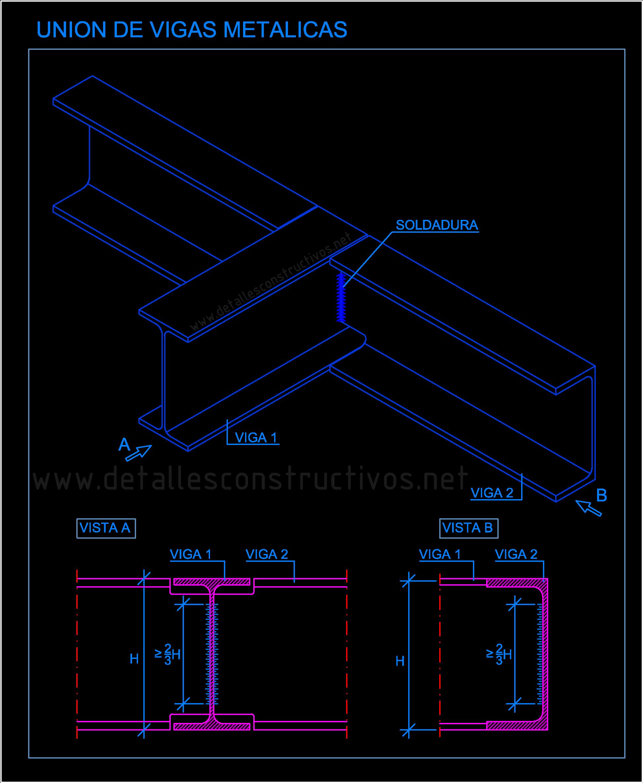 Uniones met licas - Precio estructura metalica ...
